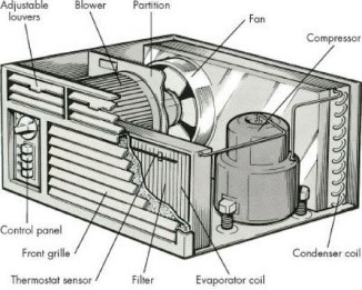 Diagram of original concept of refrigeration